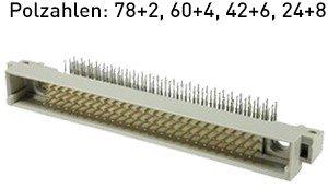 Bauform C in Ausführung M (Mischpol)