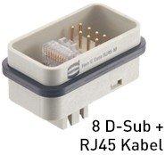 Data RJ45